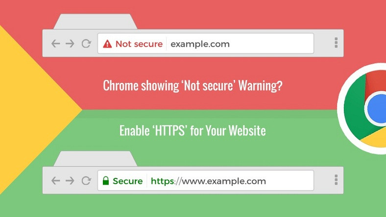 chrome ssl